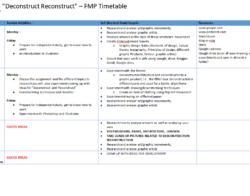 Level 3 Unit 8 FMP timetable March